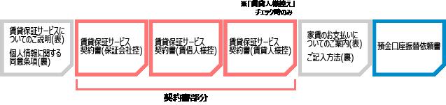 表紙の記入例
